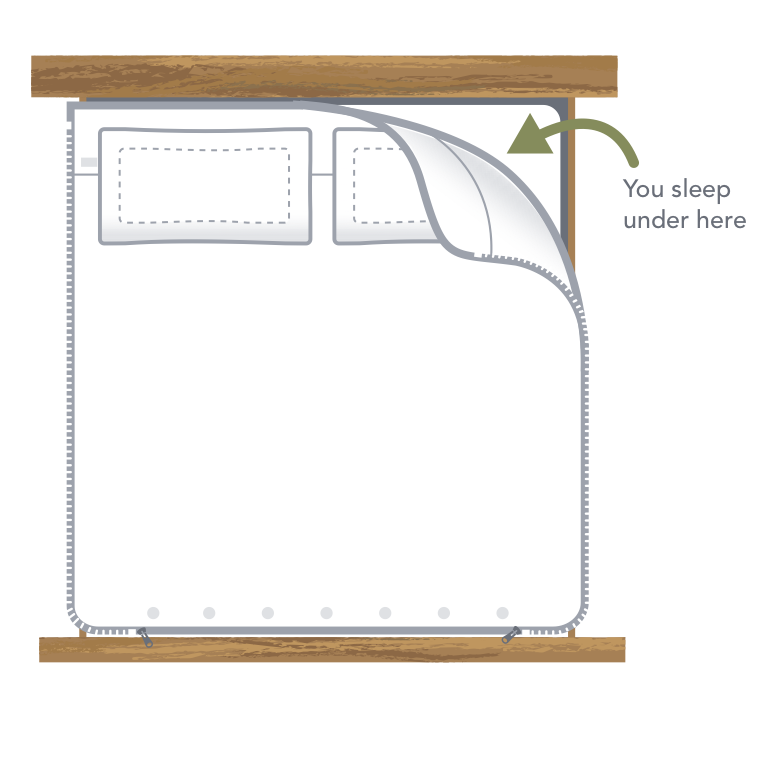 Simplified Bedding illustration